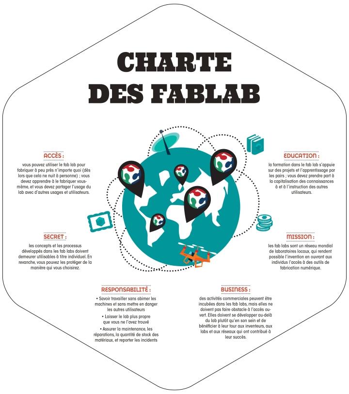 Charte-fablab