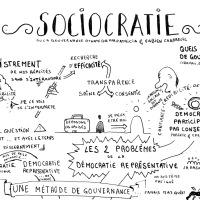 Mohamed et David nous ont parlé de sociocratie